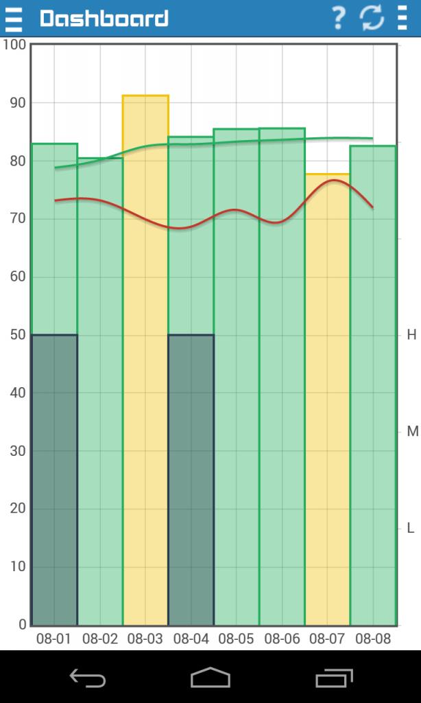 simon's-hrv-data