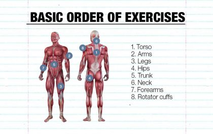 All three versions of the routine is that in general the upper-body is worked first and the lower body after.