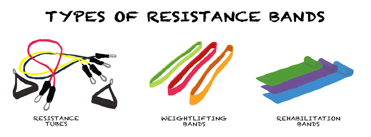 Resistance bands come in different styles targeted at different users.