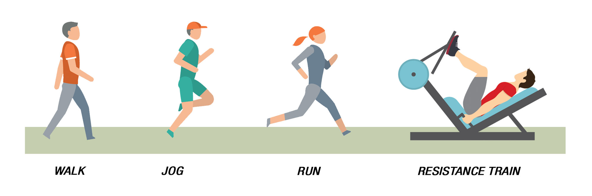 hit vs hiit sprints vs resistance training what s the difference